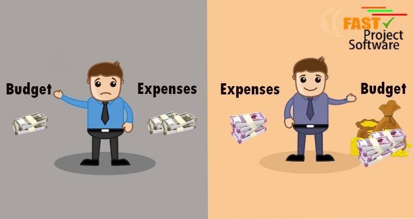 Budgeting-Expense