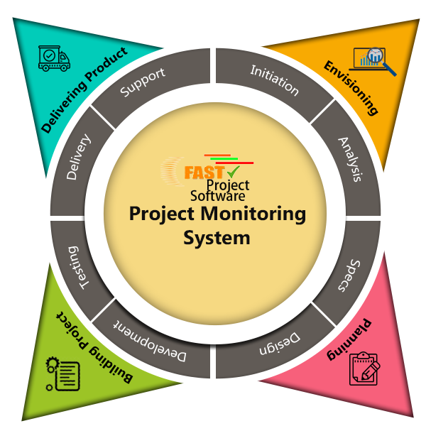 Project-monitoring-system