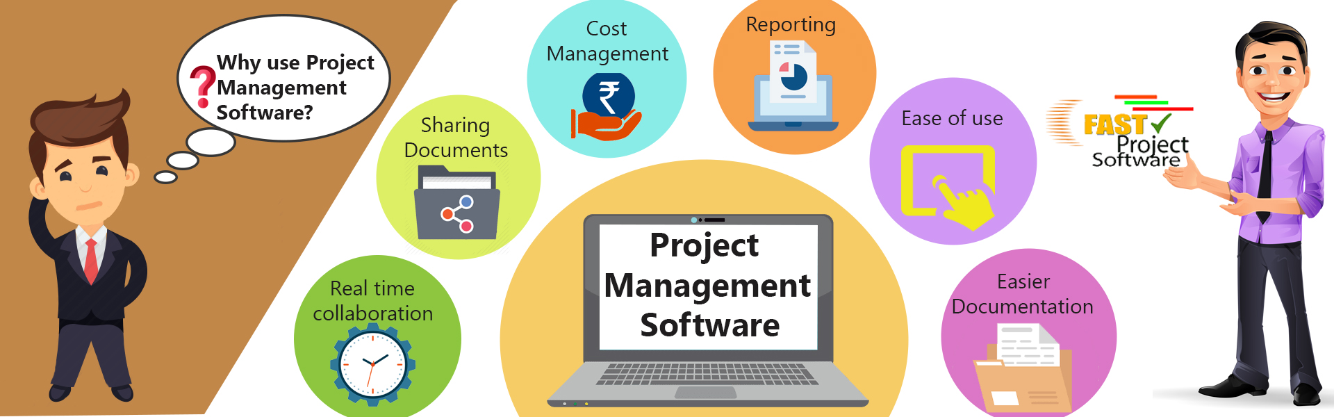 Why use project management software